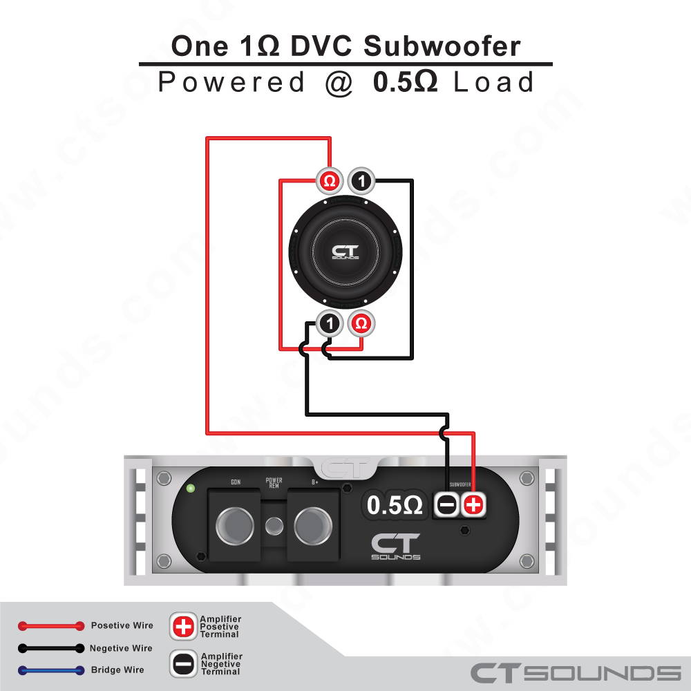 Peachy Ct Sounds Subwoofer Wiring Calculator And Sub Wire Diagrams Ct Sounds Dandim Mohammedshrine Wiring Diagrams Dandimmohammedshrineorg