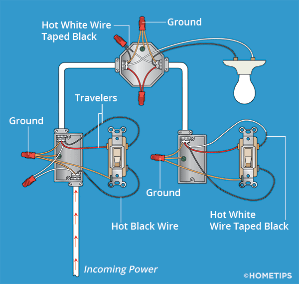 Amazing Diagram On How To Wire A Light Switch Basic Electronics Wiring Diagram Dandim Mohammedshrine Wiring Diagrams Dandimmohammedshrineorg