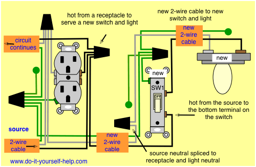 Wondrous How To Wire An Outlet To A Switch Diagram Basic Electronics Wiring Dandim Mohammedshrine Wiring Diagrams Dandimmohammedshrineorg