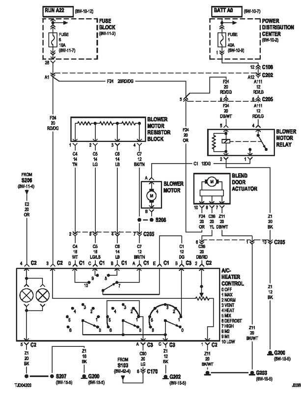Awesome Jeep Tj Ac Diagram Technical Wiring Diagram Dandim Mohammedshrine Wiring Diagrams Dandimmohammedshrineorg