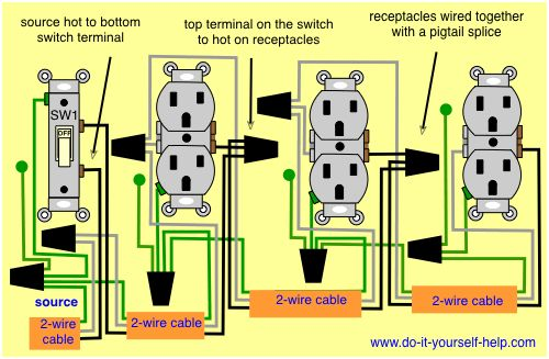 Outstanding Wiring Can I Run Wires From Two Separate Circuits Through The Same Dandim Mohammedshrine Wiring Diagrams Dandimmohammedshrineorg