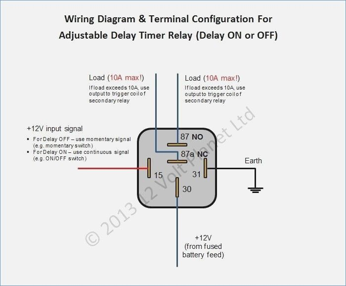 Fantastic Automotive Toggle Switch Wiring Diagram Wiring Diagram Dandim Mohammedshrine Wiring Diagrams Dandimmohammedshrineorg