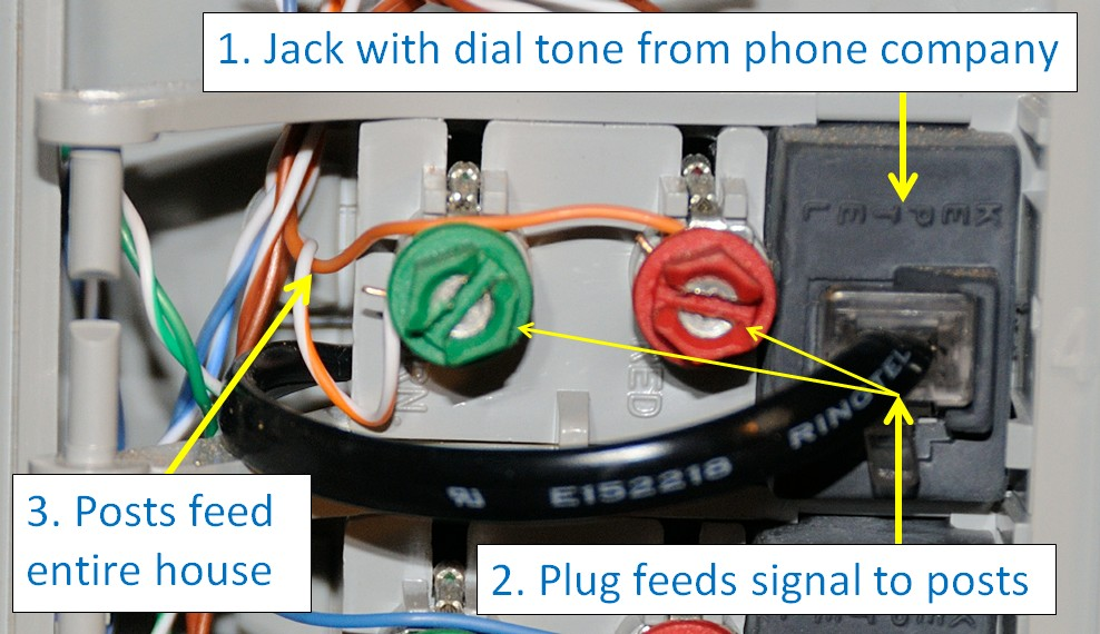 Miraculous Voip My House How To Quickly Distribute A Voip Phone Line To Your Dandim Mohammedshrine Wiring Diagrams Dandimmohammedshrineorg