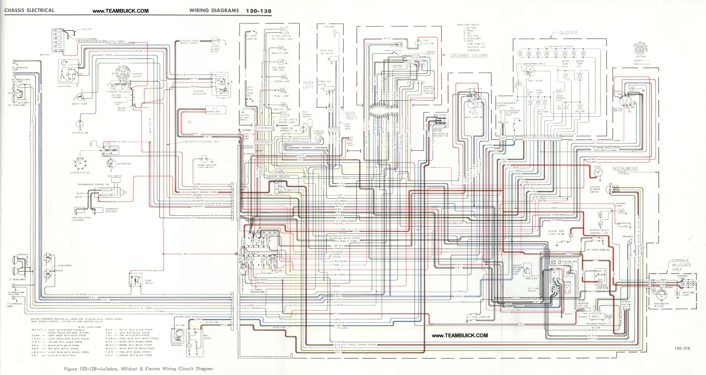 Magnificent Buick Electra Wiring Diagram Wiring Diagram Dandim Mohammedshrine Wiring Diagrams Dandimmohammedshrineorg