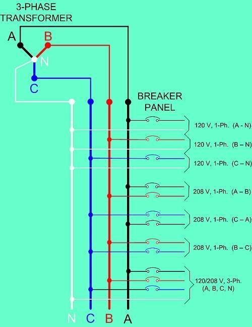 Marvelous How To Balance Three Phase Power To Maximize Ups Capacity Dandim Mohammedshrine Wiring Diagrams Dandimmohammedshrineorg