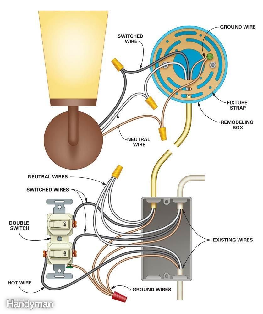 Wondrous How To Add A Light Electrical Repair And Wiring Electrical Dandim Mohammedshrine Wiring Diagrams Dandimmohammedshrineorg