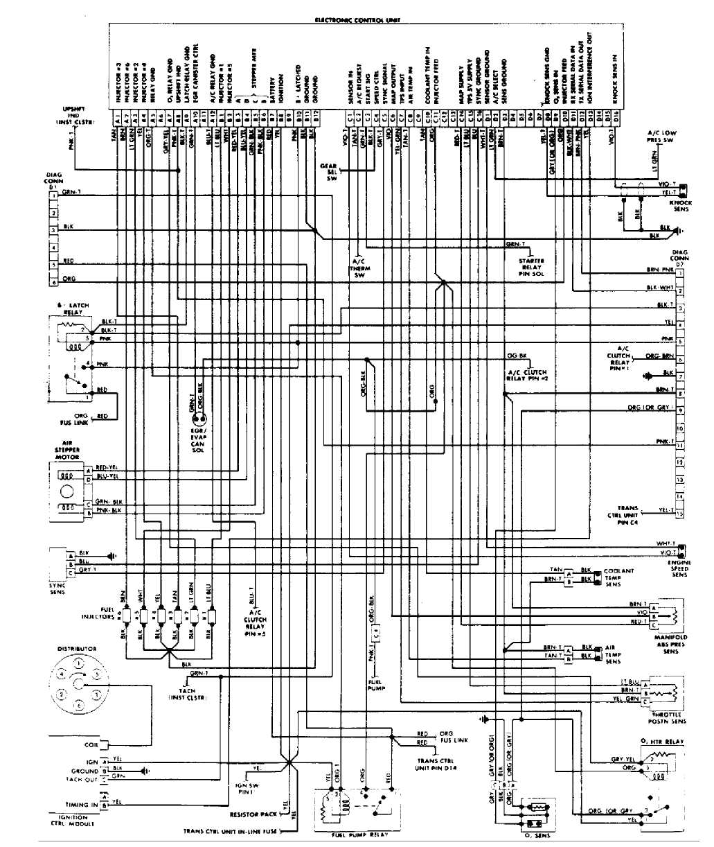 Groovy Fuel Injection System Diagram On Jeep Cherokee For Fuel Injection Dandim Mohammedshrine Wiring Diagrams Dandimmohammedshrineorg