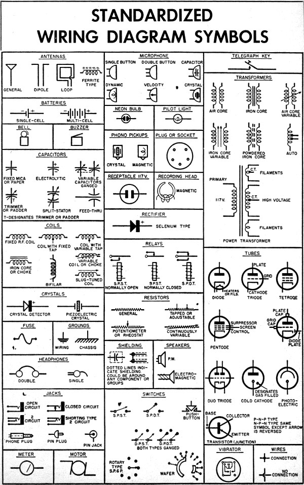 Pleasing Wiring Diagram Splice Symbol Schematic Diagram Download Dandim Mohammedshrine Wiring Diagrams Dandimmohammedshrineorg