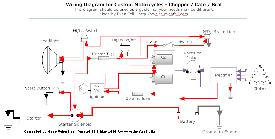 Excellent Cb750 Simple Wiring Diagram Basic Electronics Wiring Diagram Dandim Mohammedshrine Wiring Diagrams Dandimmohammedshrineorg