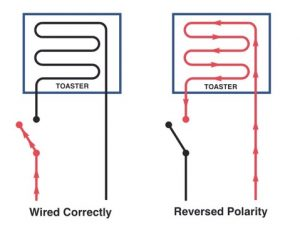 Marvelous Reverse Polarity In Home Wiring Tri State Home Inspections Llc Blog Dandim Mohammedshrine Wiring Diagrams Dandimmohammedshrineorg