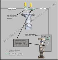 Swell Wiring A Light Switch Heres How Dandim Mohammedshrine Wiring Diagrams Dandimmohammedshrineorg