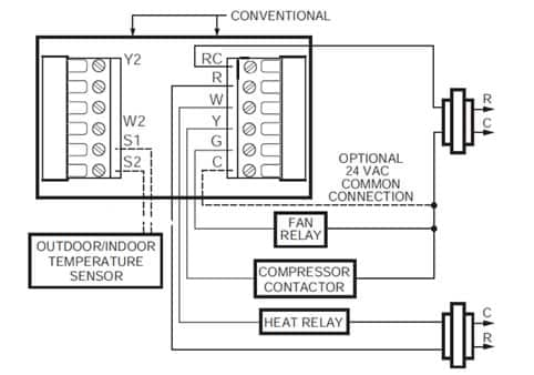 Remarkable Thermostat Wiring Diagrams Wire Illustrations For Tstat Installation Dandim Mohammedshrine Wiring Diagrams Dandimmohammedshrineorg