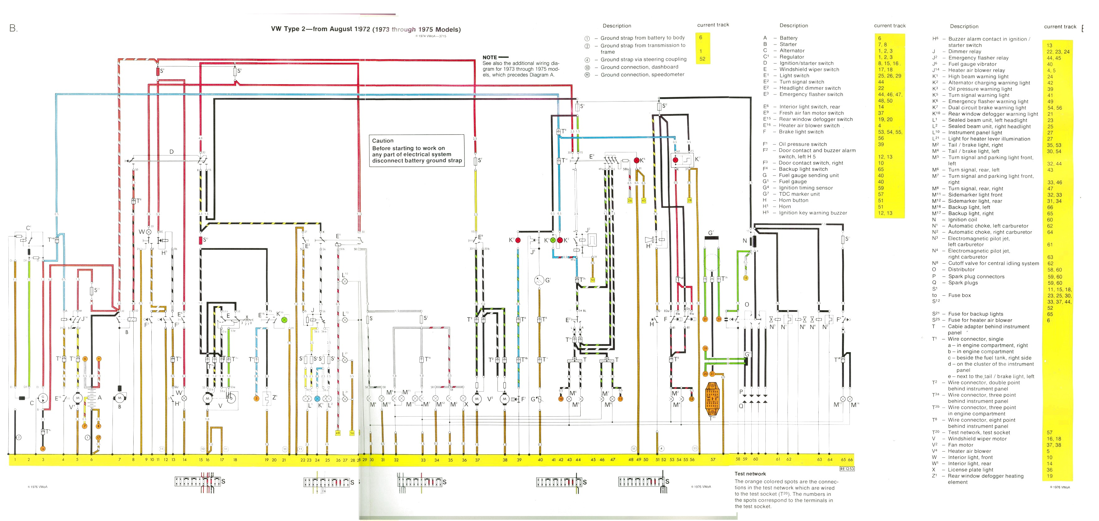 Groovy Ic Bus Wiring Diagram Wiring Diagrams For Your Car Or Truck Dandim Mohammedshrine Wiring Diagrams Dandimmohammedshrineorg