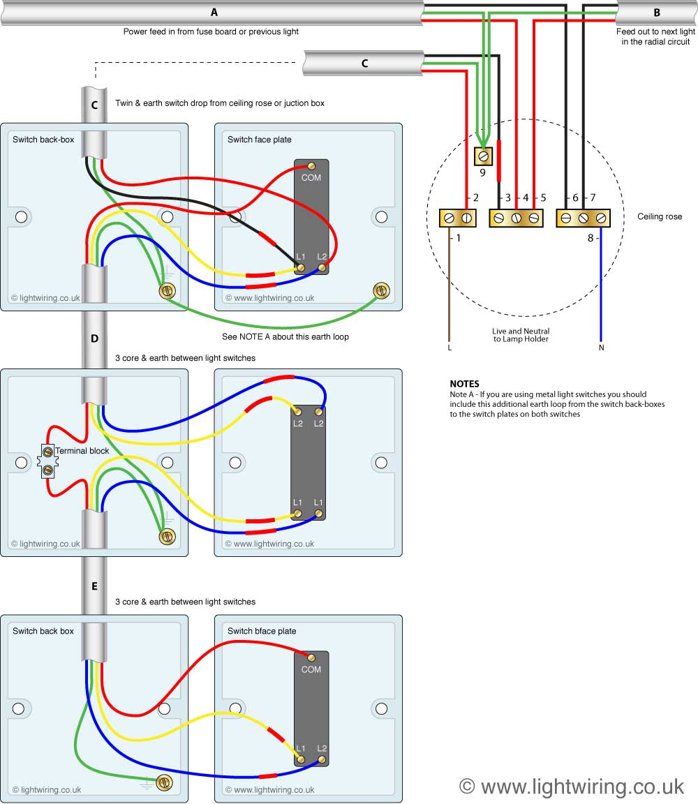 Pleasant Intermediate Switch Wiring Light Wiring Dandim Mohammedshrine Wiring Diagrams Dandimmohammedshrineorg