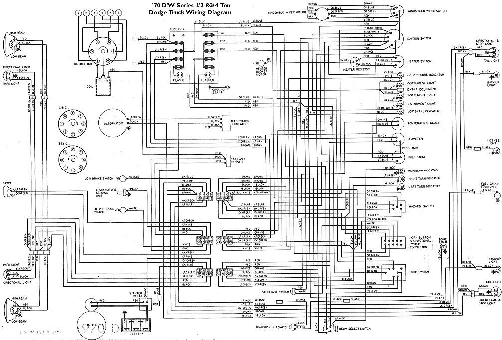 Superb Diagram Likewise 1976 Chevy Truck Wiring Diagram On Wiring Diagram Dandim Mohammedshrine Wiring Diagrams Dandimmohammedshrineorg
