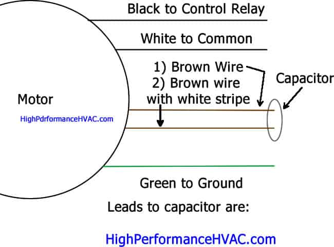 Fabulous How To Wire A Run Capacitor To A Motor Blower Condenser Hvac Wiring Dandim Mohammedshrine Wiring Diagrams Dandimmohammedshrineorg