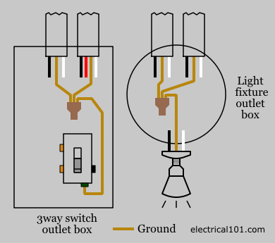 Wondrous Light Switch Wiring Electrical 101 Dandim Mohammedshrine Wiring Diagrams Dandimmohammedshrineorg