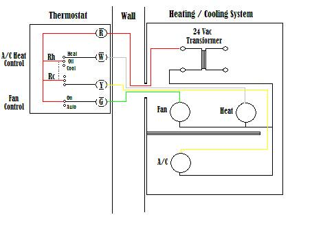 Pleasing Wire A Thermostat Dandim Mohammedshrine Wiring Diagrams Dandimmohammedshrineorg