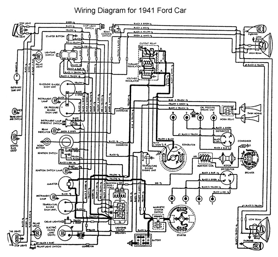 Peachy Ford Car Wiring Diagrams Wiring Diagram Data Schema Dandim Mohammedshrine Wiring Diagrams Dandimmohammedshrineorg