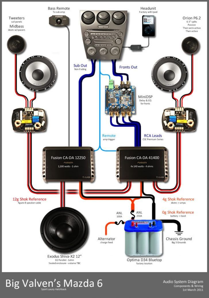 Outstanding Pin By Segundo Acosta On Cars Car Audio Installation Car Audio Dandim Mohammedshrine Wiring Diagrams Dandimmohammedshrineorg