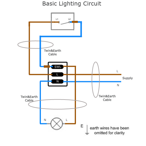 Super Wiring A Simple Lighting Circuit Sparkyfacts Co Uk Dandim Mohammedshrine Wiring Diagrams Dandimmohammedshrineorg