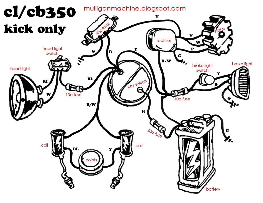Awesome Dohc Cb750 Wire Diagram Wiring Diagram Dandim Mohammedshrine Wiring Diagrams Dandimmohammedshrineorg