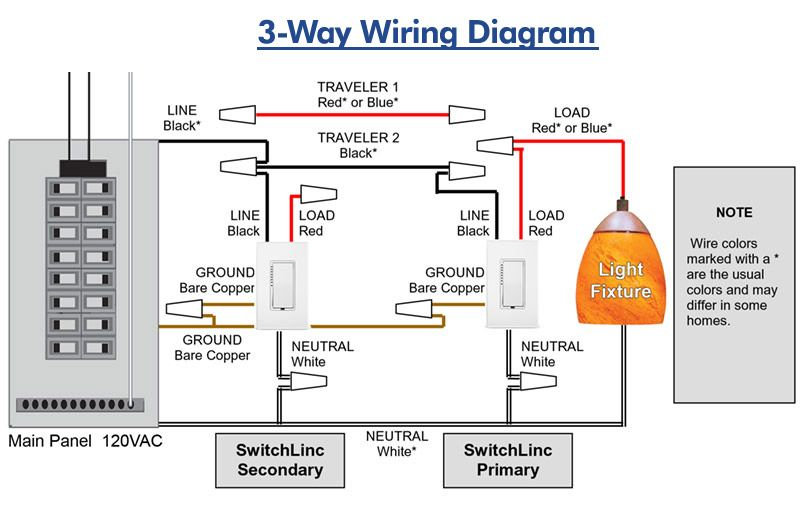 Admirable 3 Way Dimmer Switch For Single Pole Wiring Diagram Electrical Dandim Mohammedshrine Wiring Diagrams Dandimmohammedshrineorg