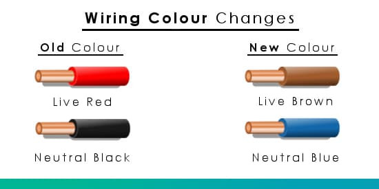 Superb Wiring Colours Electrical Plug Wire Colours Old New Uk Wire Dandim Mohammedshrine Wiring Diagrams Dandimmohammedshrineorg