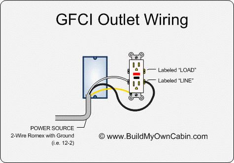 Terrific Gfci Outlet Wiring Home Home Electrical Wiring Outlet Wiring Dandim Mohammedshrine Wiring Diagrams Dandimmohammedshrineorg