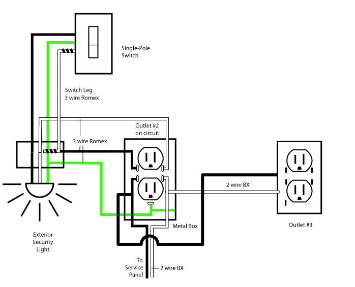 Outstanding Wiring Diagram Furthermore Home Electrical Outlet Wiring Diagrams On Dandim Mohammedshrine Wiring Diagrams Dandimmohammedshrineorg