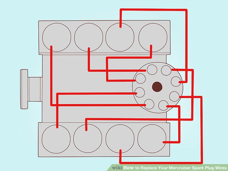 Swell How To Replace Your Mercruiser Spark Plug Wires With Pictures Dandim Mohammedshrine Wiring Diagrams Dandimmohammedshrineorg