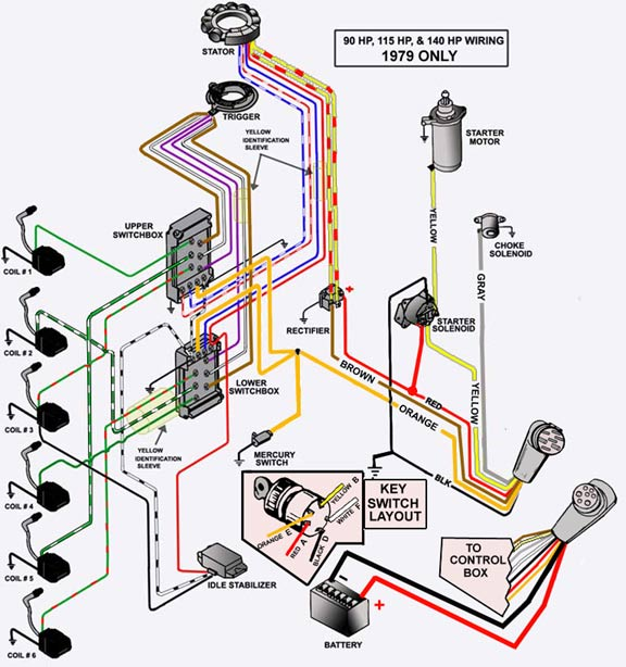 Astonishing Merc Wiring Harness Basic Electronics Wiring Diagram Dandim Mohammedshrine Wiring Diagrams Dandimmohammedshrineorg