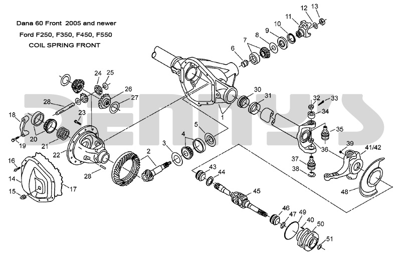 Terrific Ford F 350 Front Axle Diagram Wiring Diagram Data Dandim Mohammedshrine Wiring Diagrams Dandimmohammedshrineorg