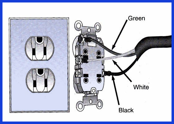 Admirable Boat Wiring How To Connect A New Ac Outlet Boats Com Dandim Mohammedshrine Wiring Diagrams Dandimmohammedshrineorg