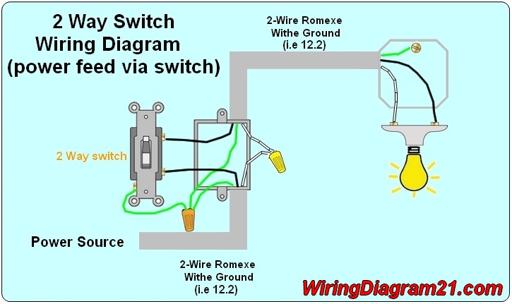 Pleasing House Wiring Switch Wiring Diagram Dandim Mohammedshrine Wiring Diagrams Dandimmohammedshrineorg