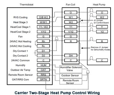 Terrific Carrier Heat Pump Control Wiring Two Stage High Performance Hvac Dandim Mohammedshrine Wiring Diagrams Dandimmohammedshrineorg
