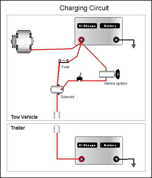Miraculous Wire Size To Battery In Trailer Ih8Mud Forum Dandim Mohammedshrine Wiring Diagrams Dandimmohammedshrineorg