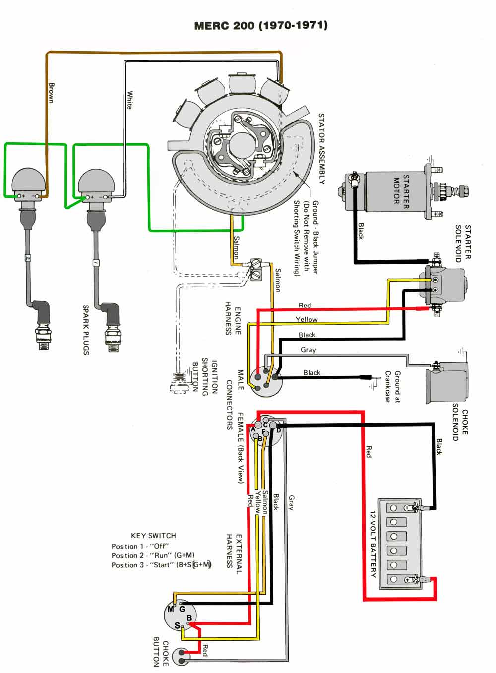 Pleasant Mercury Marine Wiring Harness Diagram General Wiring Diagram Data Dandim Mohammedshrine Wiring Diagrams Dandimmohammedshrineorg