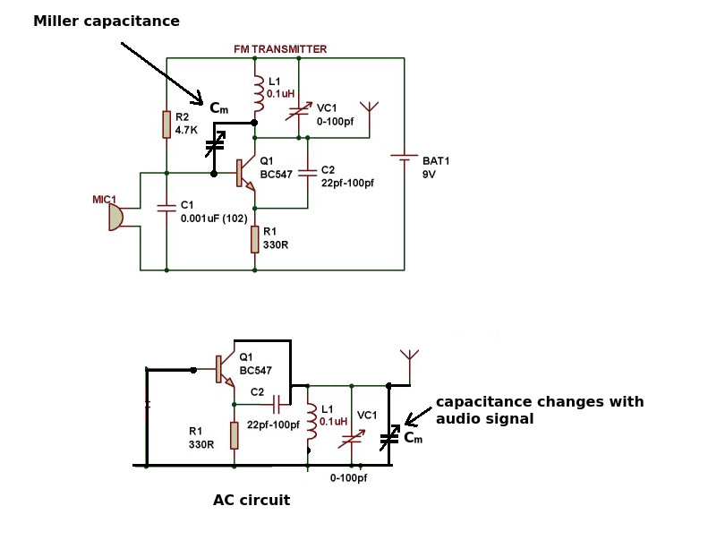 Cool Communication Operation Of Lc Circuit In Frequency Modulation With Dandim Mohammedshrine Wiring Diagrams Dandimmohammedshrineorg