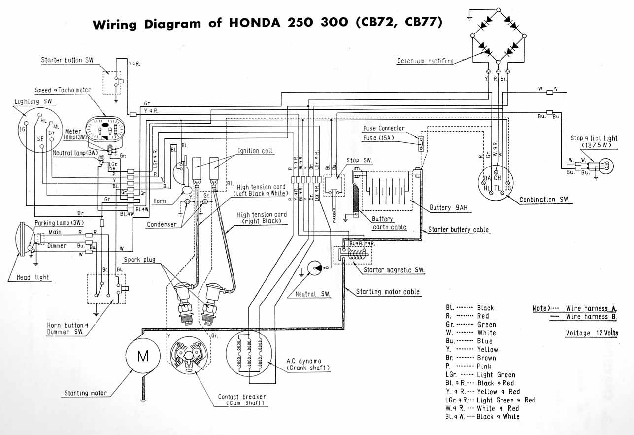 Enjoyable Ct90 Ct110 Wiring Diagram Basic Electronics Wiring Diagram Dandim Mohammedshrine Wiring Diagrams Dandimmohammedshrineorg