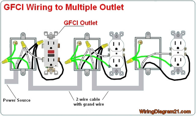 Wondrous Wiring Multiple Outlets In Parallel Basic Electronics Wiring Diagram Dandim Mohammedshrine Wiring Diagrams Dandimmohammedshrineorg
