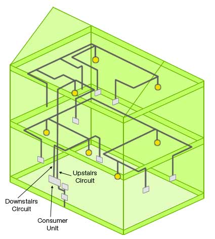 Awesome Wiring A Light Fitting Guide For How To Fit A Light Fitting Or Dandim Mohammedshrine Wiring Diagrams Dandimmohammedshrineorg