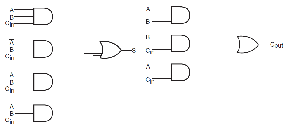 Fine Full Adder Combinational Logic Circuits Electronics Tutorial Dandim Mohammedshrine Wiring Diagrams Dandimmohammedshrineorg