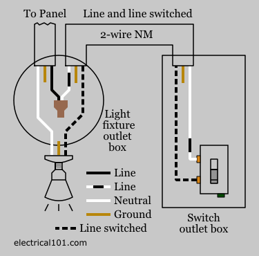 Awe Inspiring Light Switch Wiring Electrical 101 Dandim Mohammedshrine Wiring Diagrams Dandimmohammedshrineorg