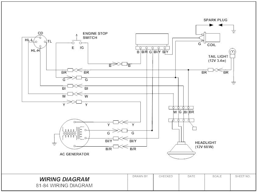 Tremendous Wiring Diagram Everything You Need To Know About Wiring Diagram Dandim Mohammedshrine Wiring Diagrams Dandimmohammedshrineorg